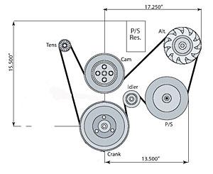 corvette / ls3 accessory drive system, without a/c