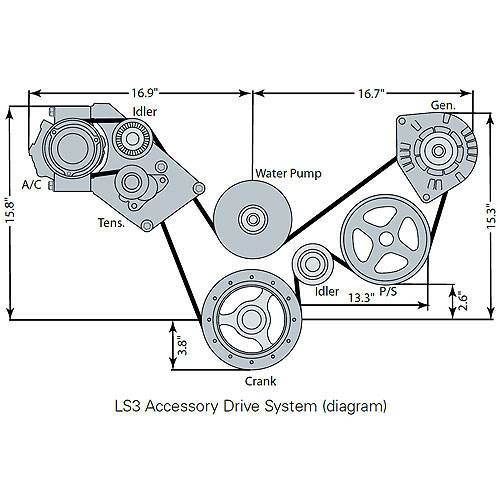 Gm Ls3 Engine Diagram - 17.9.derma-lift.de • Gm Ls Crate Engine Wiring Diagram on chevy engines, hp crate engines, corvette crate engines, porsche crate engines, carbureted ls engines, pontiac crate engines, gm lq4 crate engines, gm goodwrench crate engines v6,
