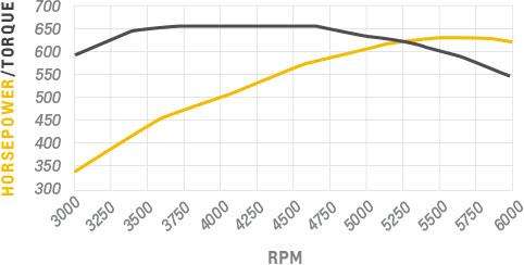 Gm Performance Crate Engines On Ebay, Gm, Free Engine ...